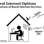 Burson Wireless Internet Service Provider WISP Rural Internet Options