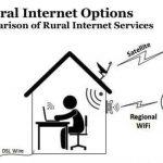 Burson Wireless Internet Service Provider WISP Rural Internet Options