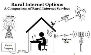Valley Springs Wireless Internet Service Provider WISP