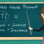 What Exactly Is PITI? Real Estate Finance Glossary